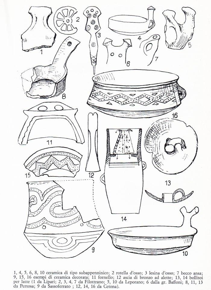 Archeologia pre-romana nella bassa valle del Metauro sino a Fossombrone - generalità